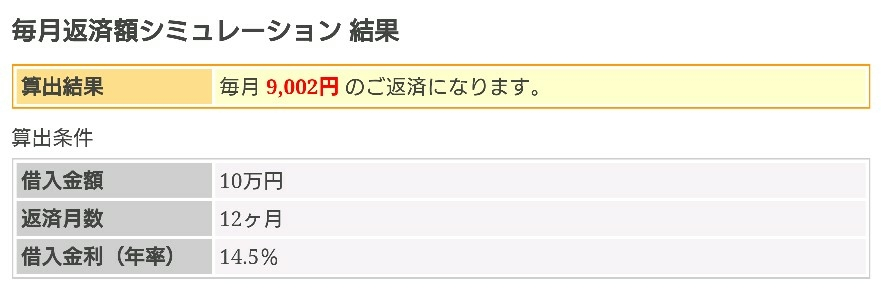 三井住友銀行カードローンの12回払の返済金額