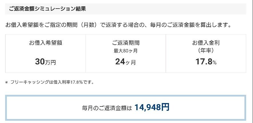 プロミス30万円借入時24回払いの返済金額
