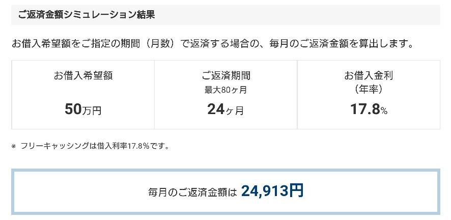 プロミス50万円24回返済時の返済金額