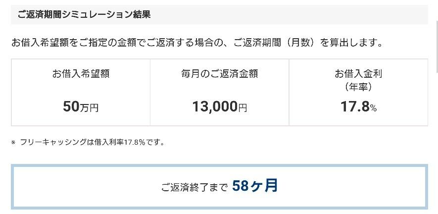 プロミス約定返済額13,000円の返済回数