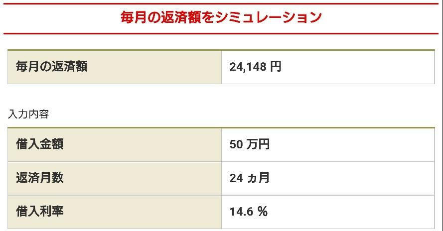 バンクイック50万円借入時、24回払いの返済額