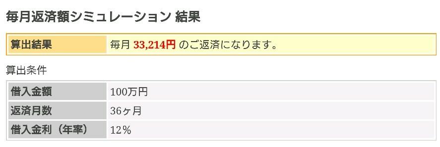 三井住友銀行カードローン「年12%」36回の返済金額