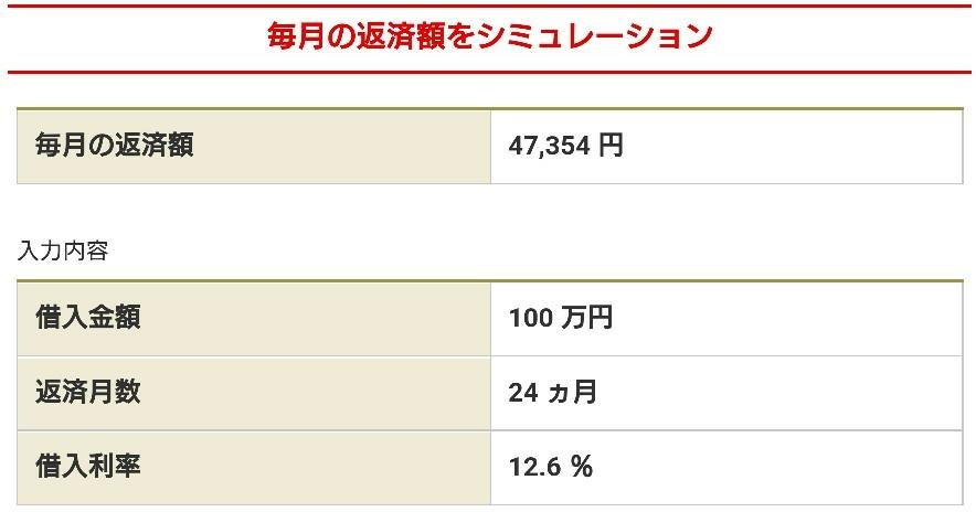 三菱UFJ銀行カードローン「年12.6%」24回の返済金額