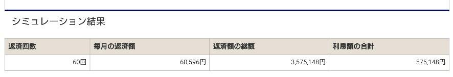 みずほ銀行カードローン 300万円60回返済シミュレーション