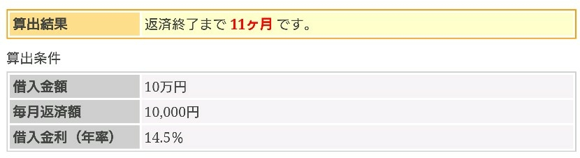 三井住友銀行カードローン10万円を2,000円返済シミュレーション