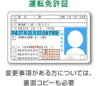 SMBCモビットの運転免許証