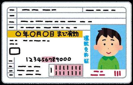本人確認書類の運転免許証