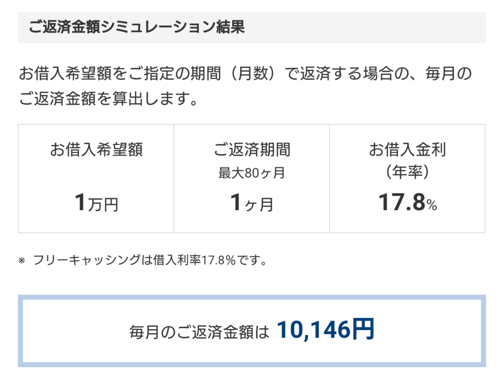 キャッシング1万円を一括返済した時の利息